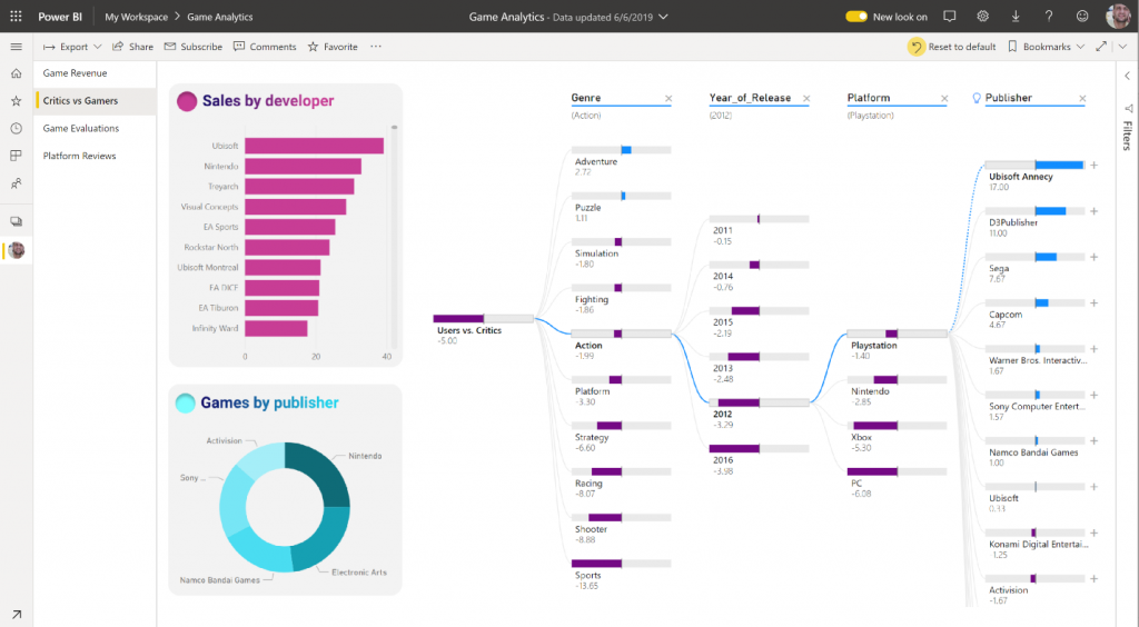 power bi soft 365